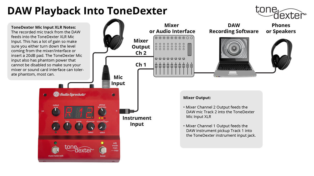 Fig 2 - DAW Playback to ToneDexter