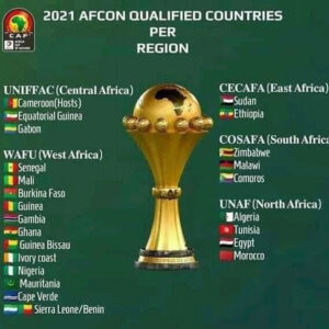 Total AFCON 2021- Discover The Qualifying Teams And Date Of Final Draw.