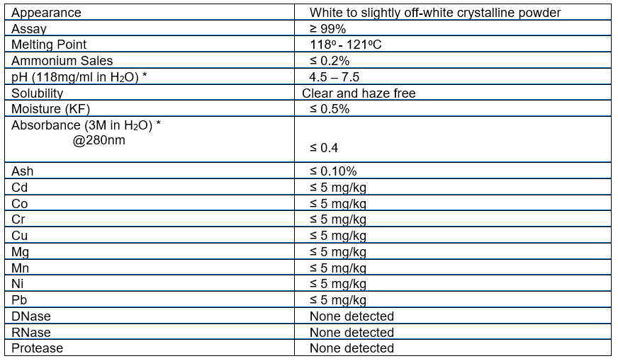 guanadine thiocyanate table