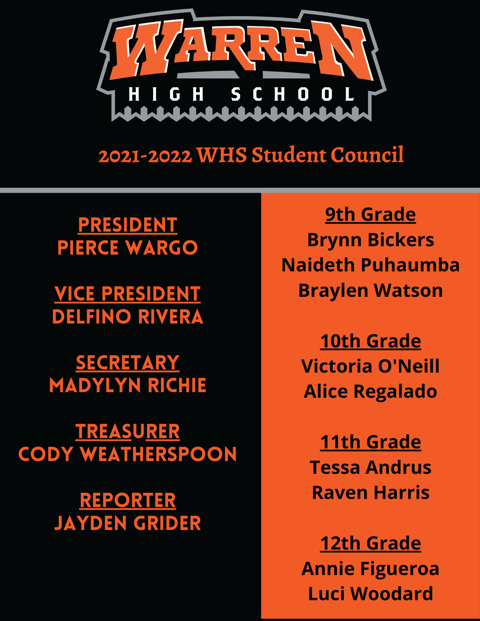 WHS elects 2021/22 Student Council