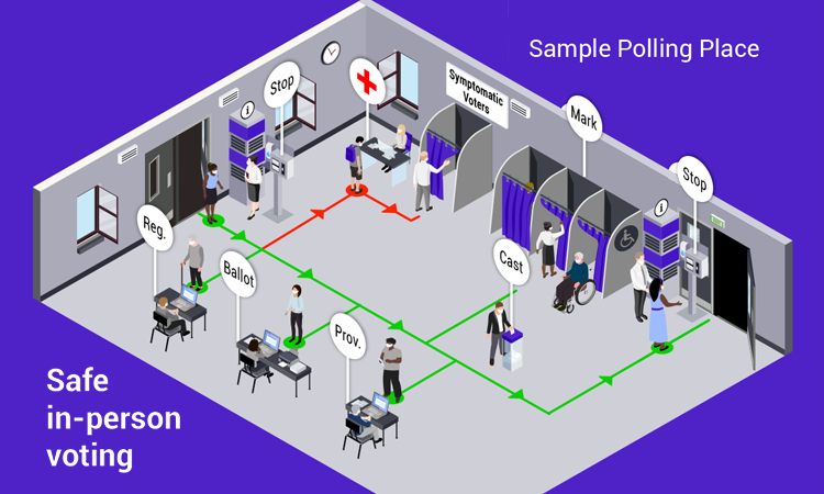 Continuity Diagram_Polling Place_Blog