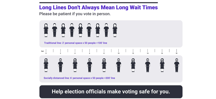 All Good Things Come to Those Who Wait (to Vote)