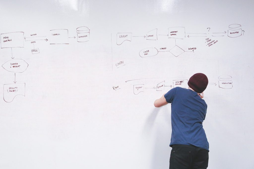 Guy mapping value flow on whiteboard