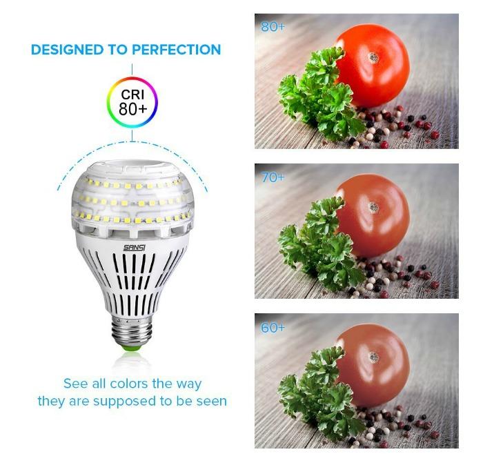 Sansi 250 Watt Equivalent LED Light Bulbs