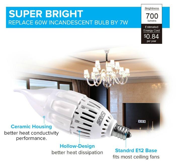 Sansi Dimmable 60 Watt Equivalent LED Candelabra Light Bulb