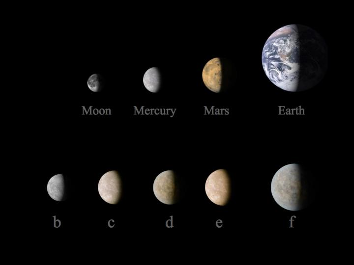 Earth-sized planets: The sizes of the five planets orbiting Kepler-444 compared to Mercury, Marse, Earth, and our moon (NASA)