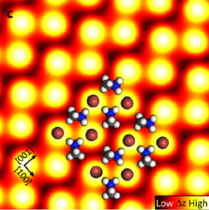 Perovskites : Scanning tunneling microscopy image courtesy of Ohmann et al