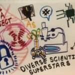 diverse scientific superstars