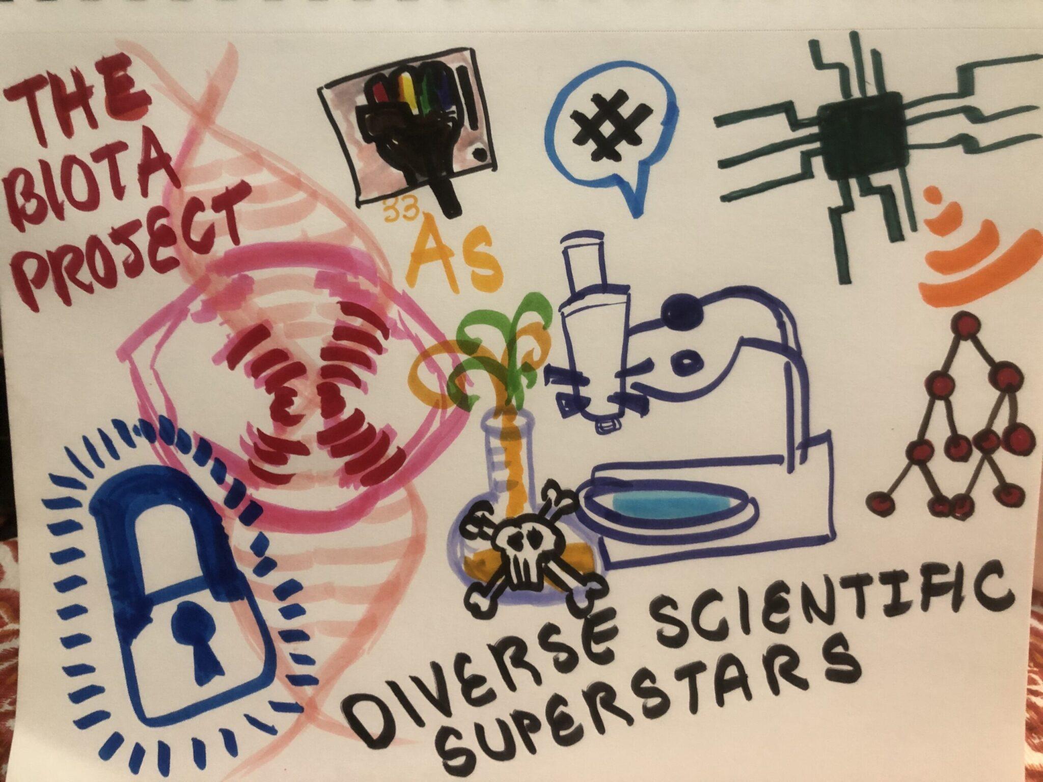 diverse scientific superstars