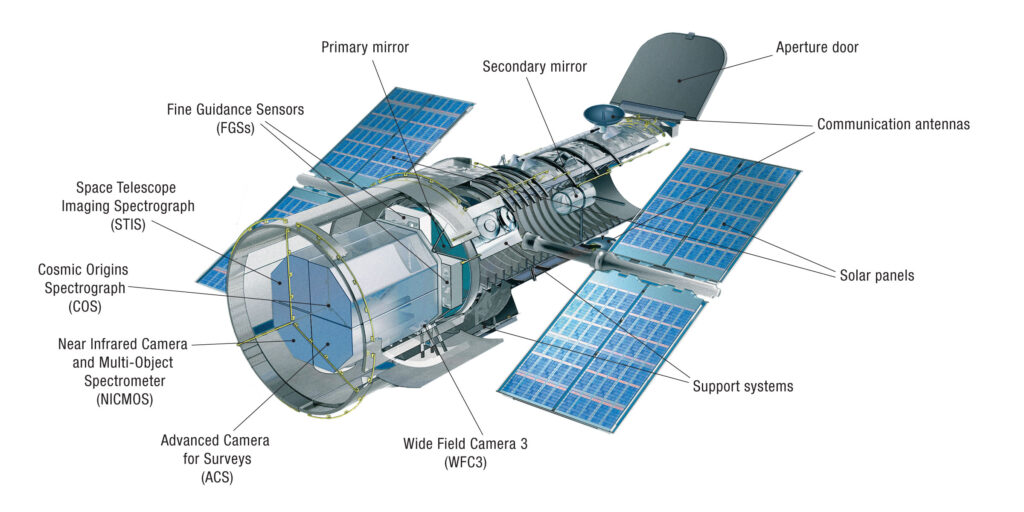 Hubble Space Telescope Cutaway (NASA)