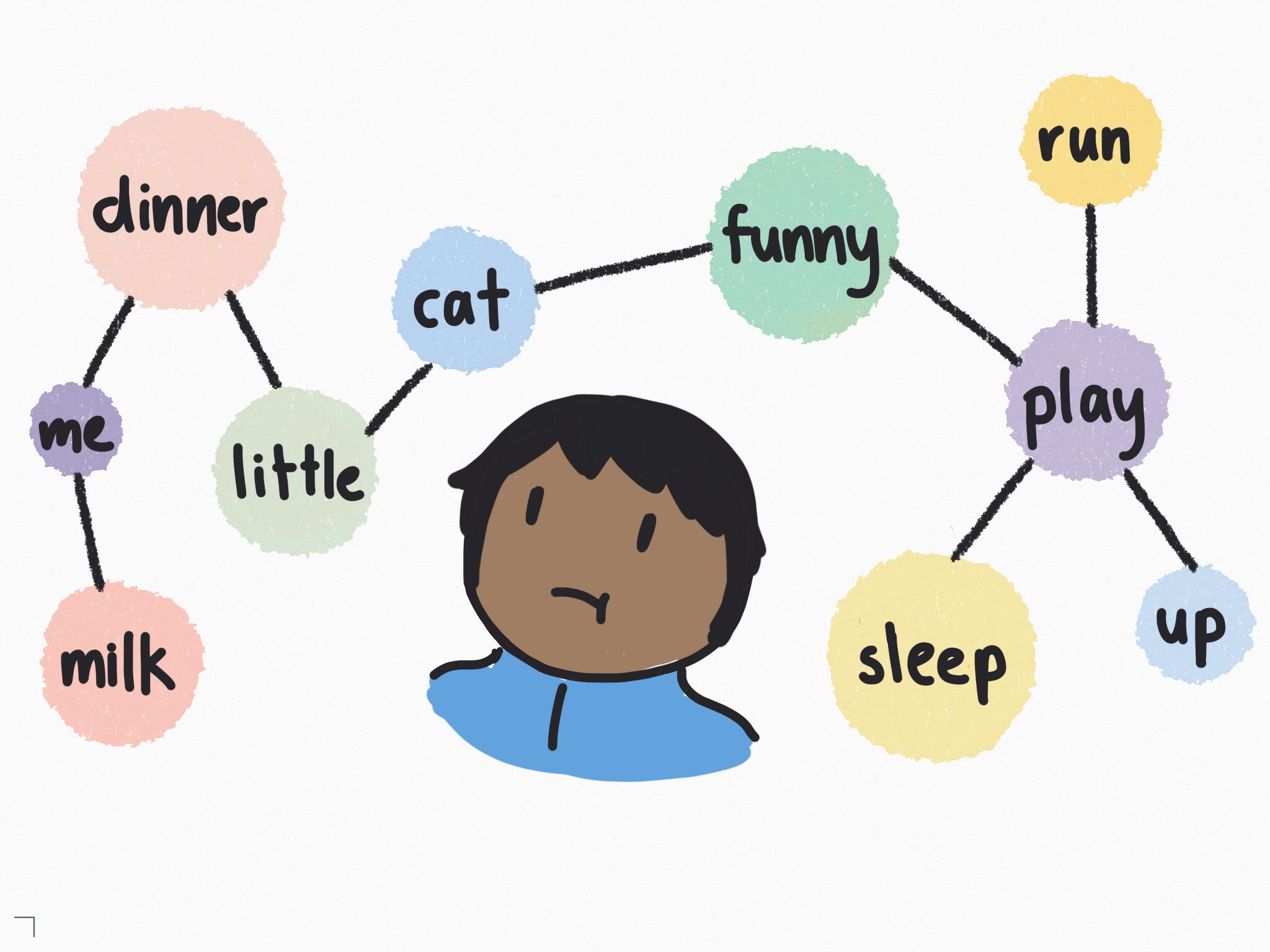 children learn language