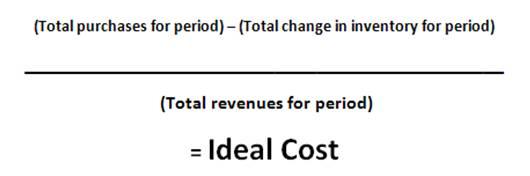 Actual Cost Formula