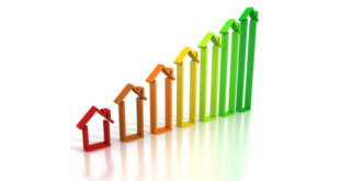Nationwide housing prices take record jump