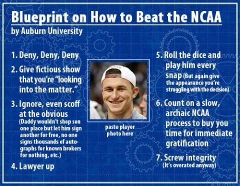 Auburn blueprint for cheating1