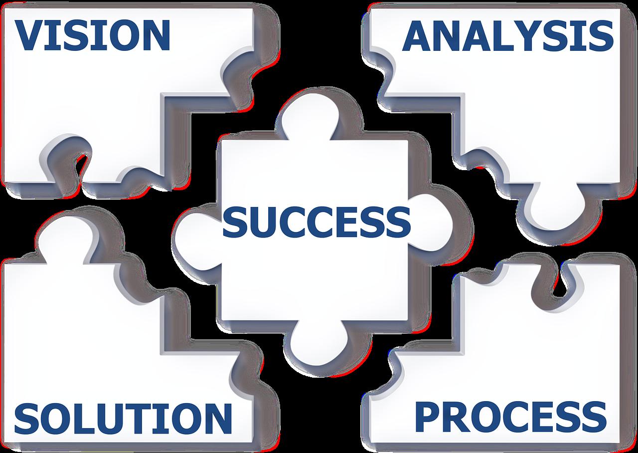 Success Puzzle Pieces