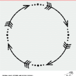 Arrow Cirlce Frame Cut File - DXF, PNG, SVG