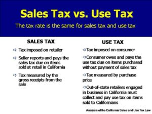 05_Sales_Use_Tax