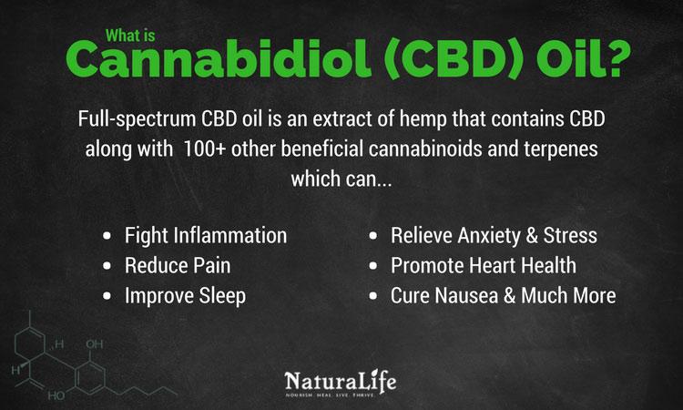 What is Cannabidiol (CBD) Oil