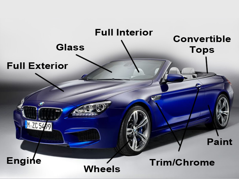 Ultimate Detail Service