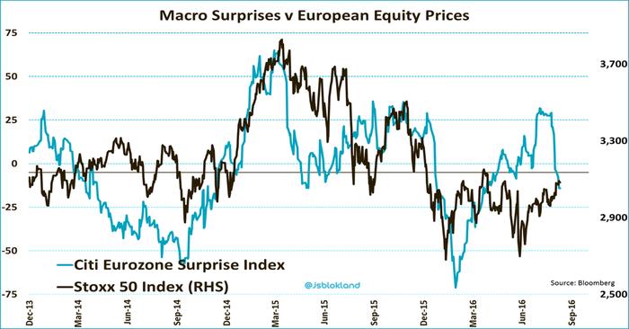 jeoren-euro-macro
