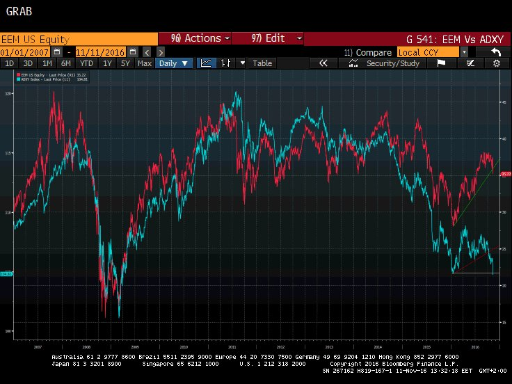 michael-em-currencies-and-stocks