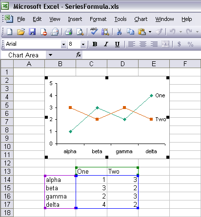Select Chart Area to Highlight Chart Source Data