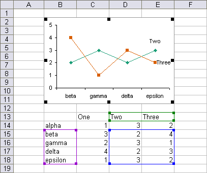 Moved Chart Source Data Range