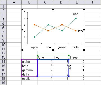 Arrow to Resize Chart Source Data Range