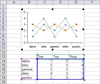 Resized Chart Source Data Range