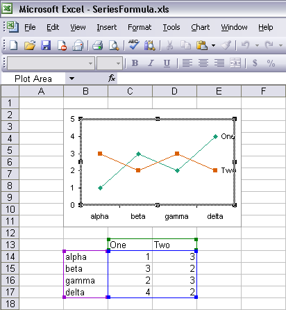 Select Plot Area to Highlight Chart Source Data