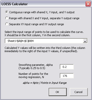 PTS LOESS Utility Dialog A