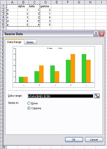 Source Data - Data Range - 2003