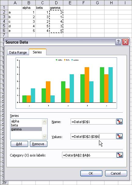 Source Data - Series Data - 2003