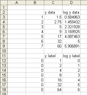 Excel 2003 Log Scale Axis - Data