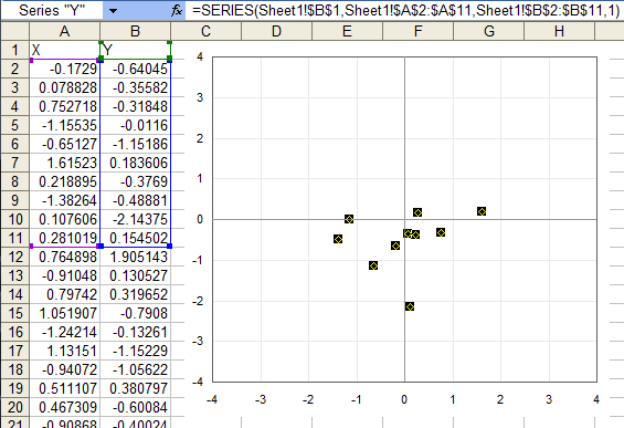 Excel highlights data range of selected=