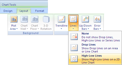 Adding High-Low Lines in Excel 2007