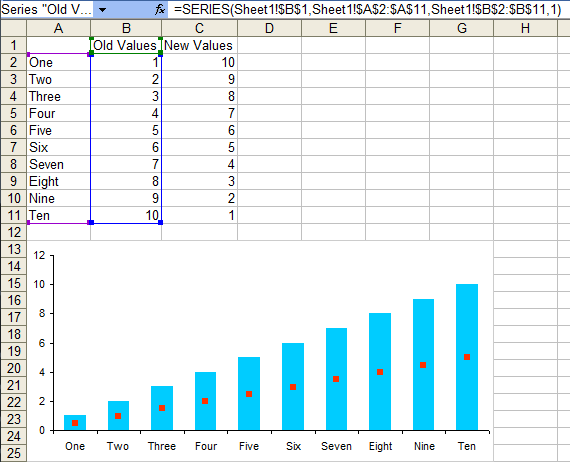 Chart before changing series formula