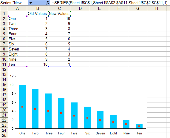 Chart after changing series formula