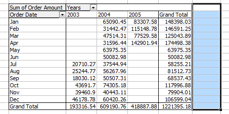 Column to right of pivot table