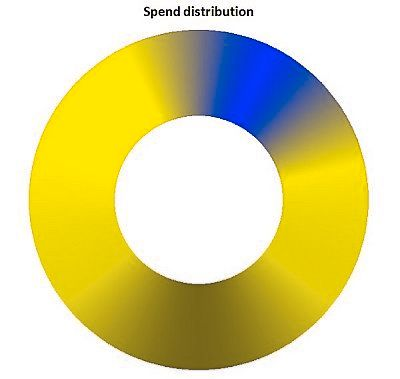 Heat map donut chart by simulated deuteranope vision