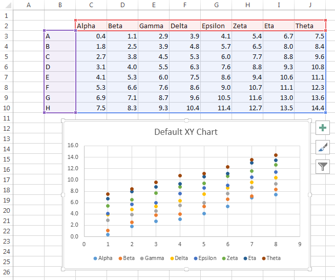 Excel 2013 Default XY Chart