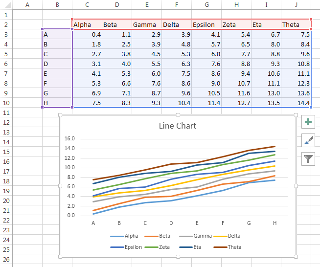 Line Charts dialog new to Excel 2013