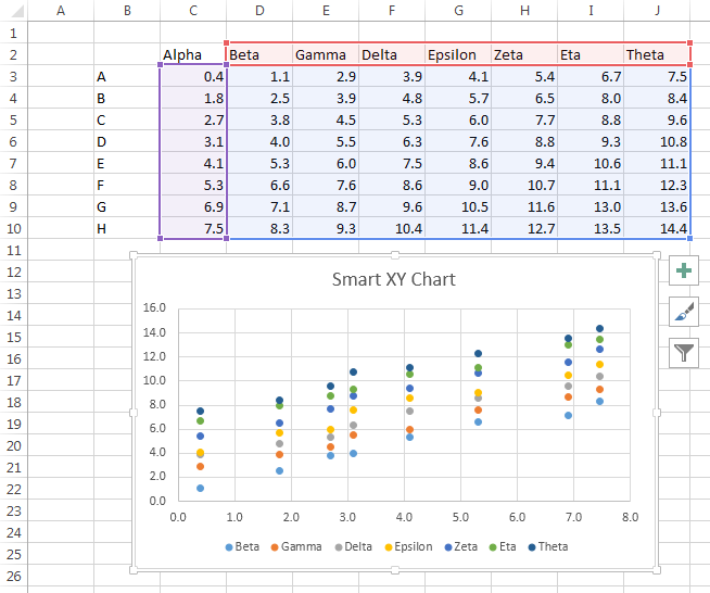 Excel 2013 Smart XY Chart