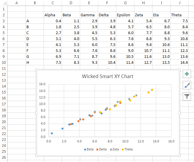 Excel 2013 Wicked Smart XY Chart