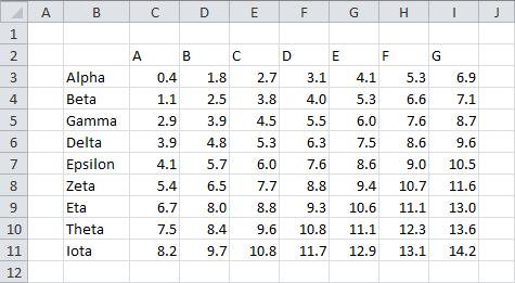 """""""Nice"""" Chart Data"""