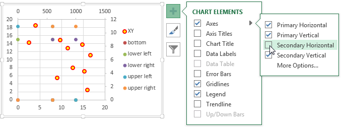 Using Excel 2013's Plus Icon to Add Secondary Horizontal Axis