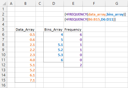 FREQUENCY Function Example 3