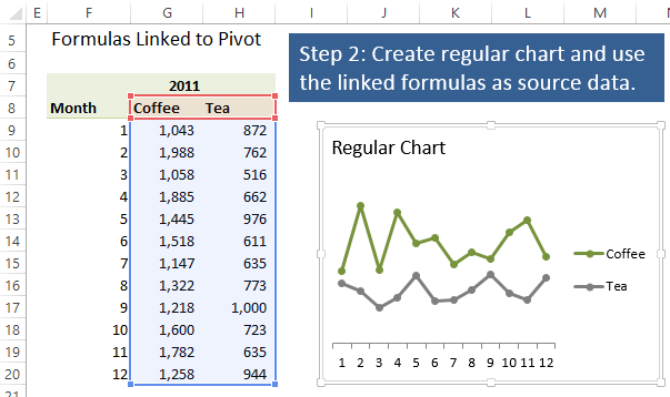 Excel Create Regular Chart to PivotTable Linked Formulas