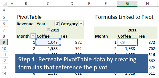 Excel PivotChart Formulas Linked to PivotTable