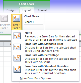 Add Error Bars in Excel 2007-2010